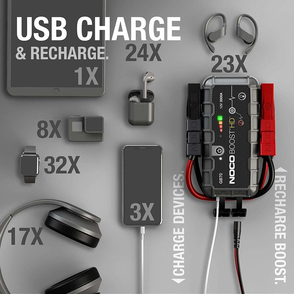 NOCO GB 70 review, lithium ion jump starter