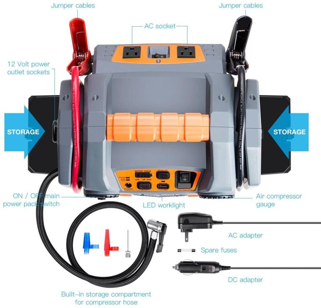 POTEK 1500 amps jump starter review